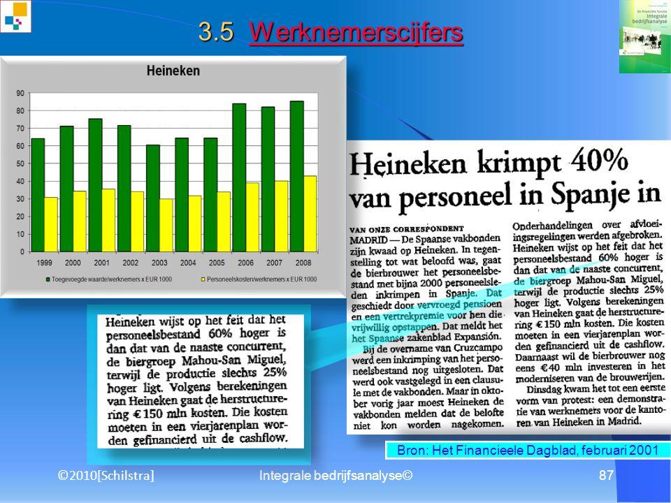 3.5 Werknemerscijfers ©2010[Schilstra]